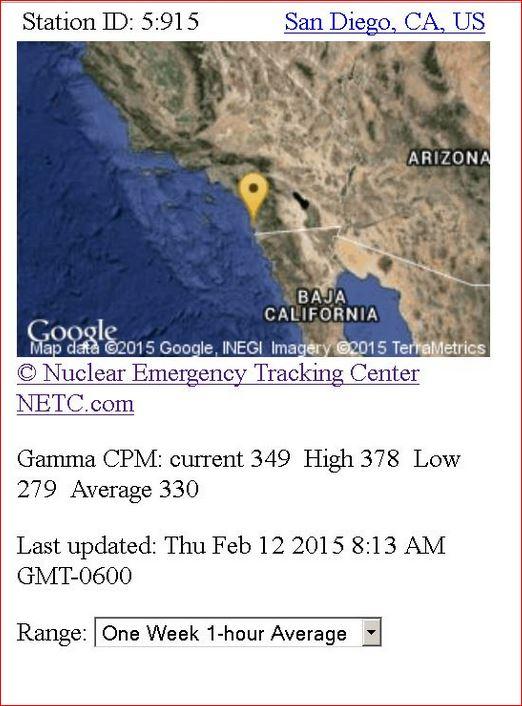 San Diego  Thu Feb 12 2015 813 am gmt 0600
