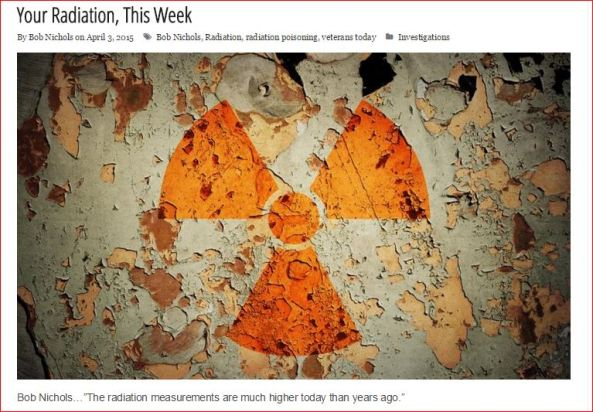Your Radiation Week  INVESTIGATIONS
