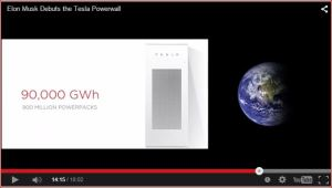 Global TESLA Powerpack requirements