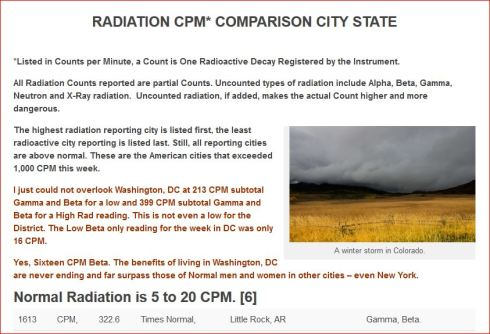 YRTW 28 Normal Radiation is 5 to 20