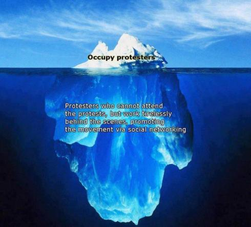 #OccupyVirtually - #DodgeTheRads