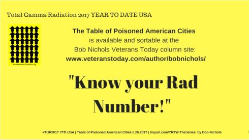 TABLE OF POISONED AMERICAN CITIES IS AVAILABLE AT BOB NICHOLS VT SITE